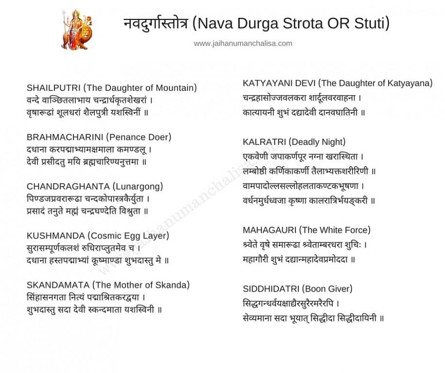Nava Durga Strotam or Stuti